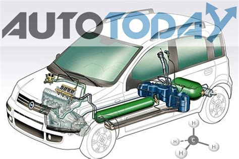 alimentazione a metano alimentazione a metano le migliori auto prezzi e modelli
