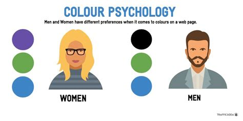 color psychology blue why is every app blue the science the colour of