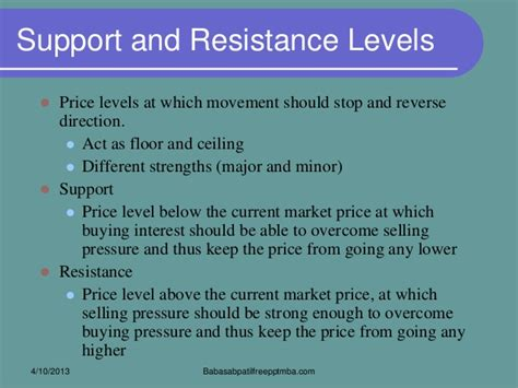Value Of An Mba In Today 39 by Technical Analysis Of Stock Market Presentation Of Mba 4