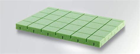 Foam Core Foam Board Sealy Soybean Everedge Sealy Soybean Everedge Crib Mattress