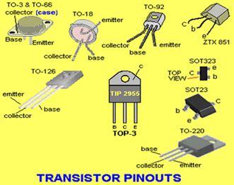 persamaan transistor 2n3055 dan mj2955 menentukan kaki transistor jengkol 2n3055 28 images menentukan kaki dan jenis transistor