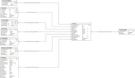 Engineer Database Diagram