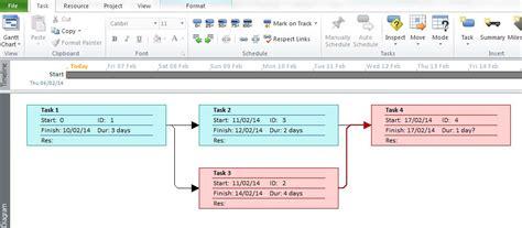 network diagram in ms project precedence diagram network precedence get free image