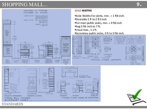 Floor Plan Scale 1 100 by Shopping Mall