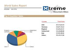 crystal reports operational reporting environment