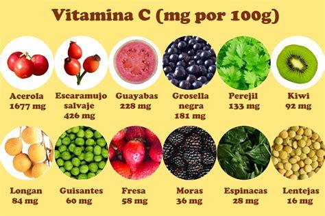 alimentos con m s vitamina c saiku alternativo es necesario aumentar la dosis de