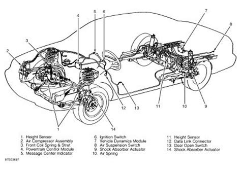 1997 lincoln continental ac wiring diagram 1997 lincoln