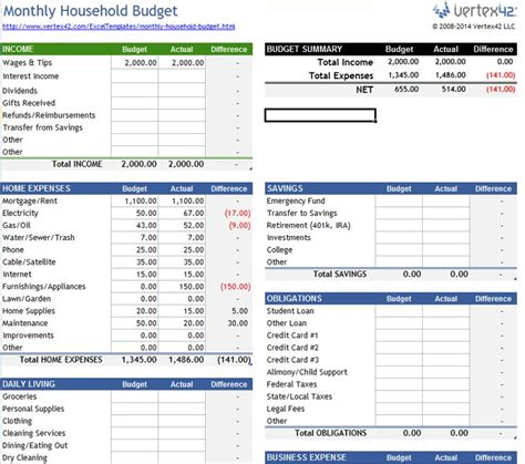 professional budget template 25 best powerpoint images on ppt template
