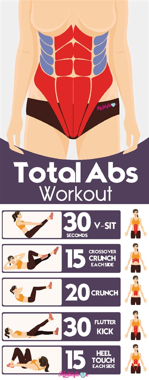 5 best total abs workout for flat tummy exercise total abs workout and exercises
