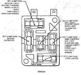 97 civic fuse box diagram get free image about wiring diagram