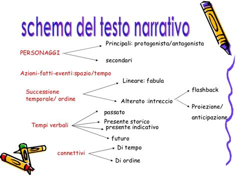 schema testo narrativo il testo narrativo