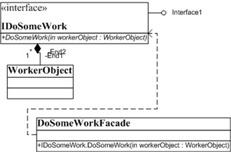 pattern language software architecture pattern language free patterns
