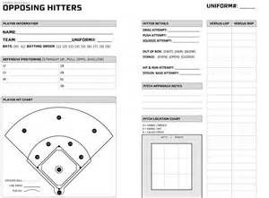 Baseball Scouting Report Template hitting charts for coaches baseball hitters scouting