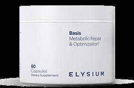 New Study: Bimatoprost Can Grow Hair On Your Head! - Garma ... Elysium Supplement