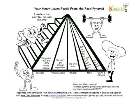 printable version of food pyramid great nutrition kids sitefood pyramid and a healthy heart