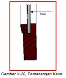 Pemasangan Kaca by Gt Pemasangan Kaca Masteropik