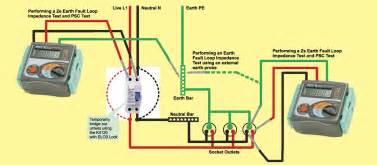 define resistance box earth fault loop impedance testing non stop engineering listrik