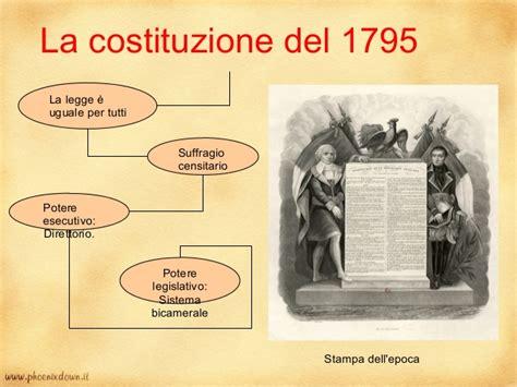 codice napoleonico testo la rivoluzione francese
