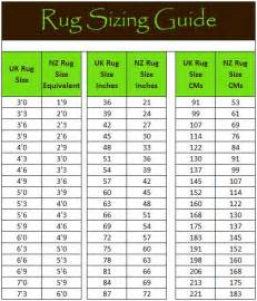 Standard Area Rug Sizes Area Carpet Sizes Images How To Choose Area Rugs For Living Room All World Furniture How To