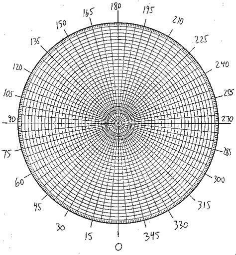 printable polar graph paper radians similar galleries polar graph paper radians pictures