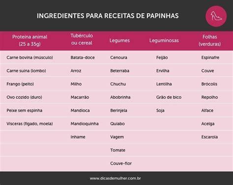 qual mes e pora receber o decidio de 2016 50 receitas de papinha para beb 234 completas e saborosas