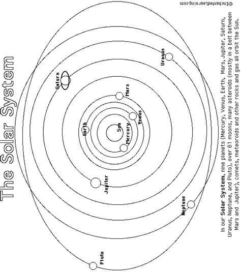 solar system coloring pages our solar system coloring pages pics about space