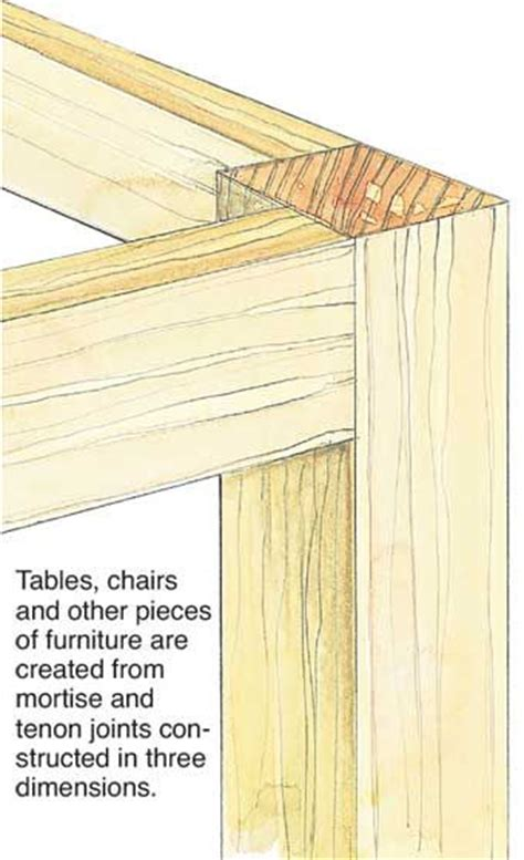 strongest joints in woodworking strong joints woodworking with unique picture egorlin