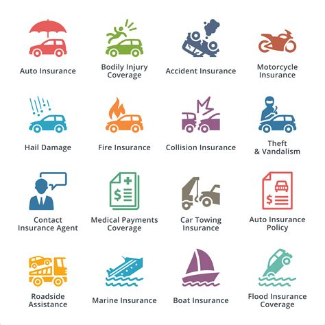 All Auto Insurance by Get Auto All Home Coverage W Our League City Ins Agency