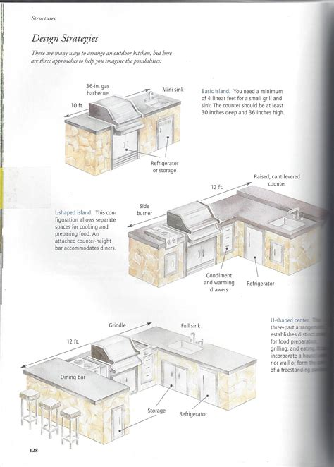 Outdoor Kitchen Design Template 25 Outdoor Kitchen Design And Ideas For Your Stunning Kitchen Pool Area Pinterest Layouts