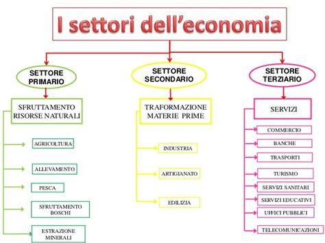 economia della settori economia