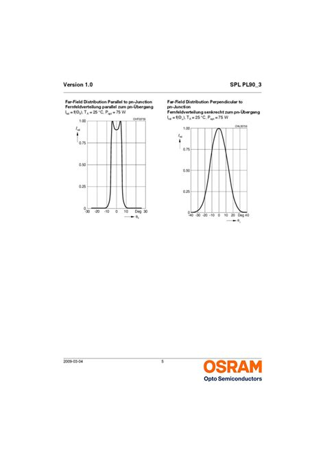 laser diodes nanostack 75 w 905 nm laserdiode 905nm to can pulsed osram diode laser