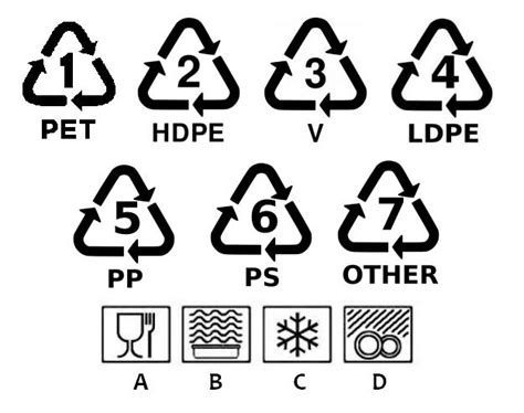 plastik sebagai bahan pengemas makanan