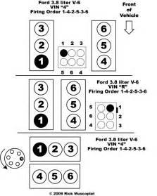 2002 Ford Taurus Firing Order 2011 Gmc Acadia Engine Diagram Newhairstylesformen2014