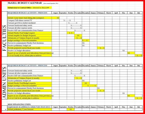 Yearly Budget Management Timeline Excel Template V M D Com Yearly Timeline Template Excel