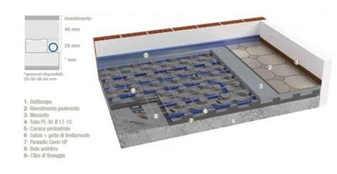 pavimenti riscaldati elettrici edilbook ristrutturazioni guida alla scelta sistema