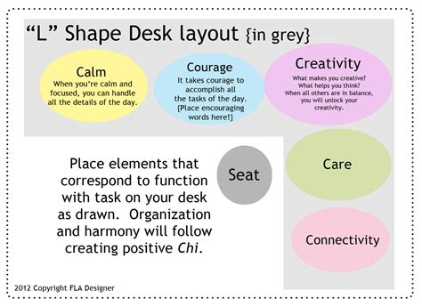 feng shui plants for office desk feng shui with a twist of lime great layout for the