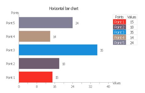 bar graph template maker bar chart maker creating a side by side bar chart