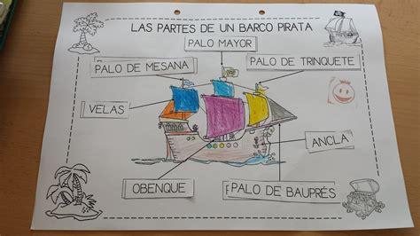 dibujo de un barco y sus partes mi grimorio escolar partes de un barco