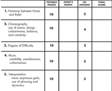 design judgement criteria christmas door decorating contest score sheet for contest