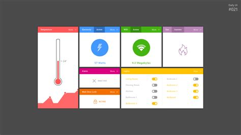 in home monitoring daily ui 021 home monitoring dashboard by lukeled on