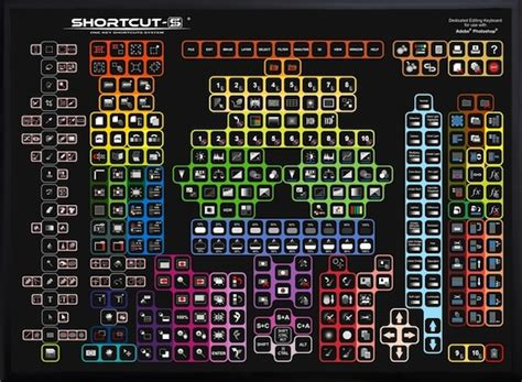 Shortcut Keyboards Make Working With Complicated Software Much More Efficient by Shortcut S An 319 Key Keyboard Designed