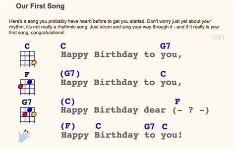 How To Play Happy Birthday On Guitar Chords