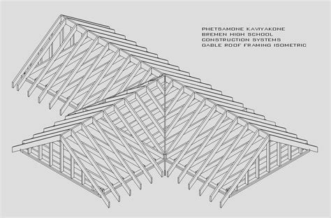 Gable Roof Drawing Mansard Roof How To Gable Roof Framing Gable Roof Details