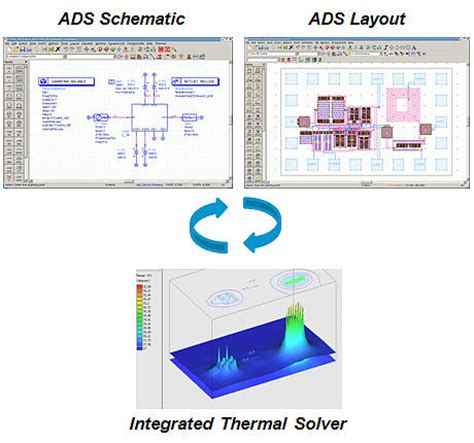 integrated circuit thermal simulation integrated circuit thermal simulation 28 images hyperlynx thermal mentor graphics