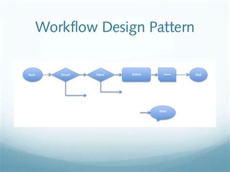 oozie workflow designer oozie workflow designer best free home design idea