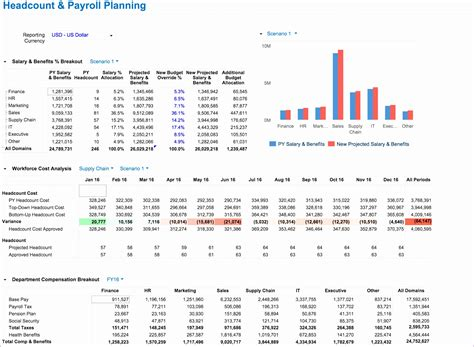 manpower forecasting template payroll template free employee payroll template for excel