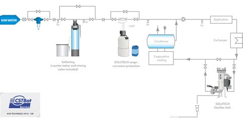 cold water system diagram cold water circuit cooling www bwtprescription fr