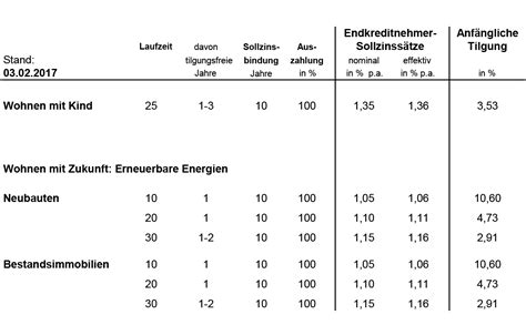 Die L Bank Energieberatung J 246 Rg Mayer Heilbronn
