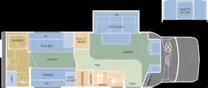 dynamax rv floor plans 2006 dynamax isata e series 282 floorplan