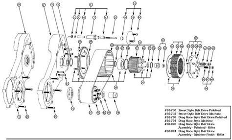 harley starter motor diagram diagrams auto parts catalog